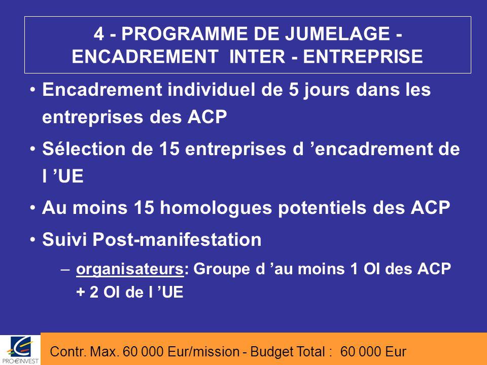 Encadrement individuel de 5 jours dans les entreprises des ACP Sélection de 15 entreprises d 'encadrement de l 'UE Au moins 15 homologues potentiels d