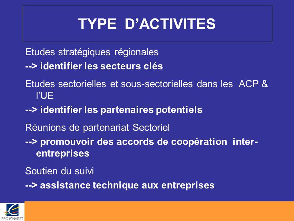 TYPE D'ACTIVITES Etudes stratégiques régionales --> identifier les secteurs clés Etudes sectorielles et sous-sectorielles dans les ACP & l'UE --> iden