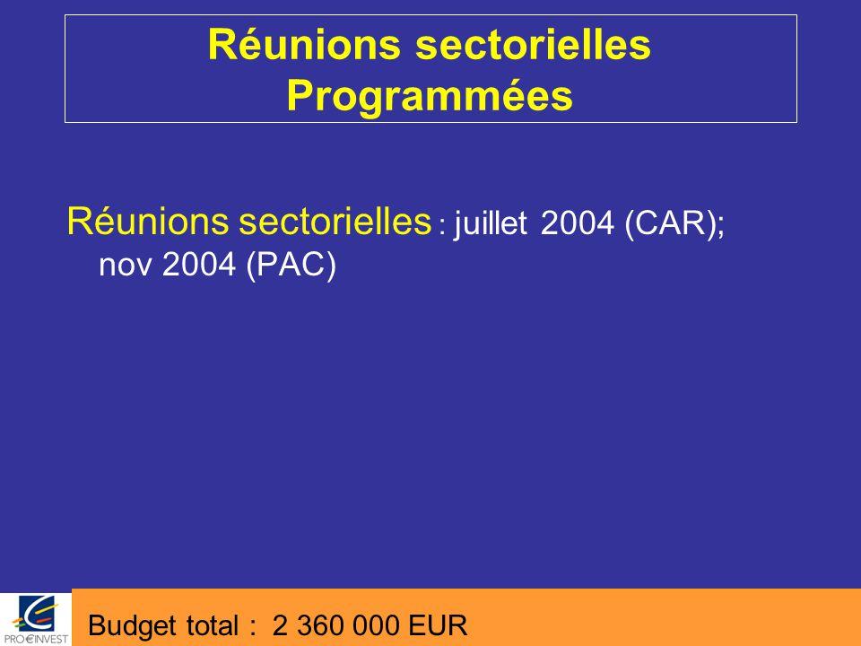 Réunions sectorielles Programmées Réunions sectorielles : juillet 2004 (CAR); nov 2004 (PAC) Budget total : 2 360 000 EUR