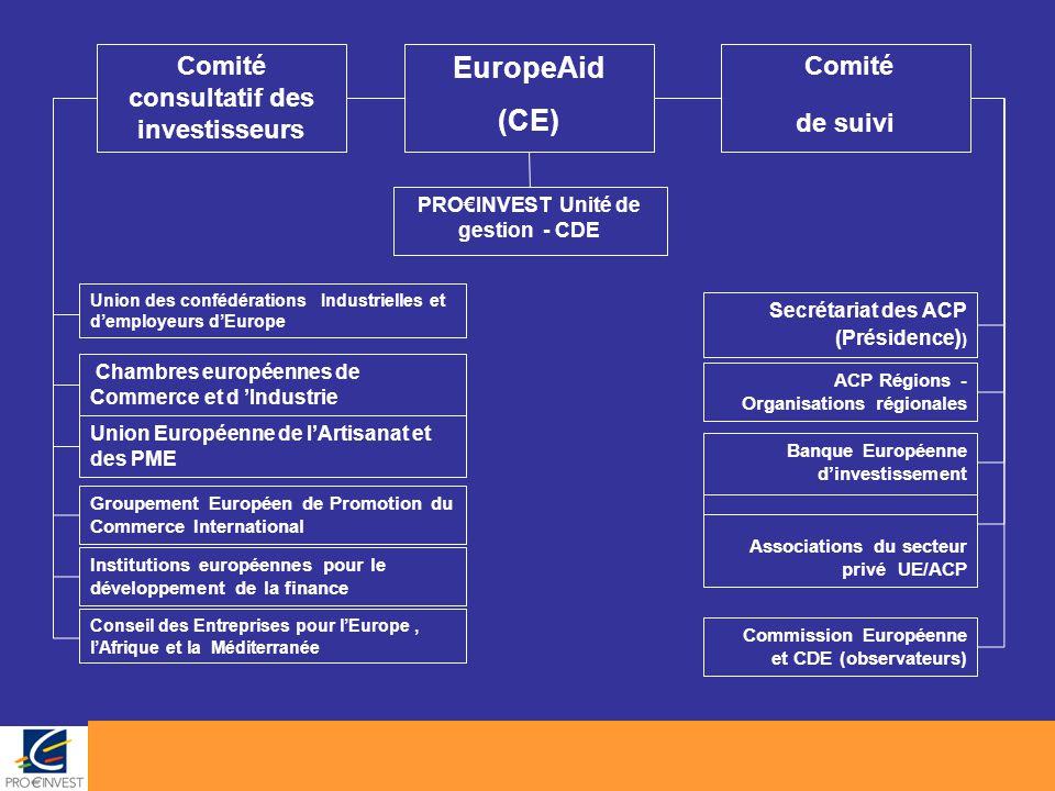 EuropeAid (CE) Comité consultatif des investisseurs Comité de suivi PRO€INVEST Unité de gestion - CDE Union des confédérations Industrielles et d'empl