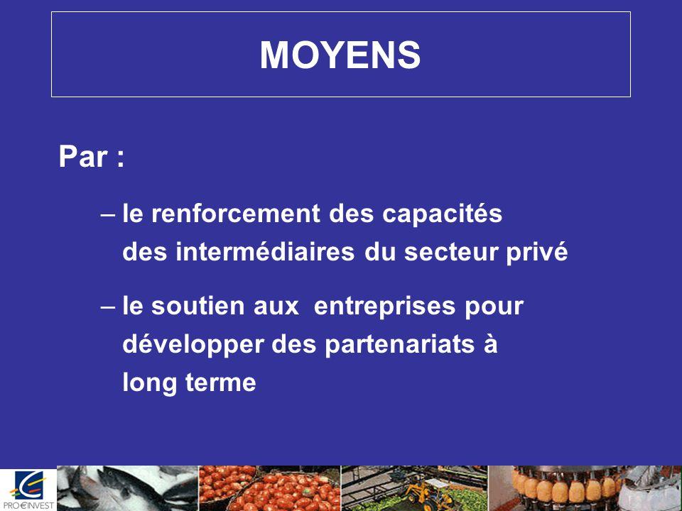 MOYENS Par : –le renforcement des capacités des intermédiaires du secteur privé –le soutien aux entreprises pour développer des partenariats à long te