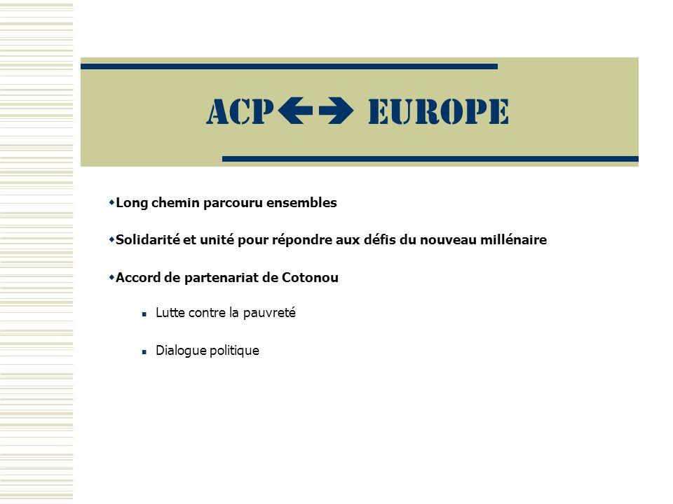 ACP  EUROPE  Long chemin parcouru ensembles  Solidarité et unité pour répondre aux défis du nouveau millénaire  Accord de partenariat de Cotonou