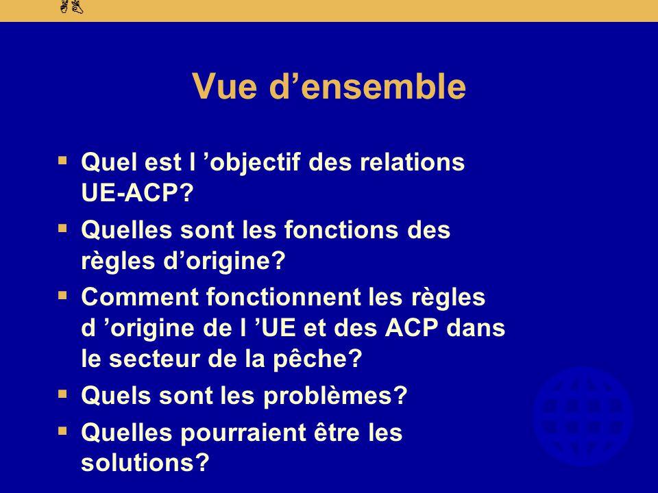 AB Vue d'ensemble  Quel est l 'objectif des relations UE-ACP.