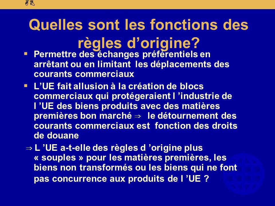 AB Quelles sont les fonctions des règles d'origine.
