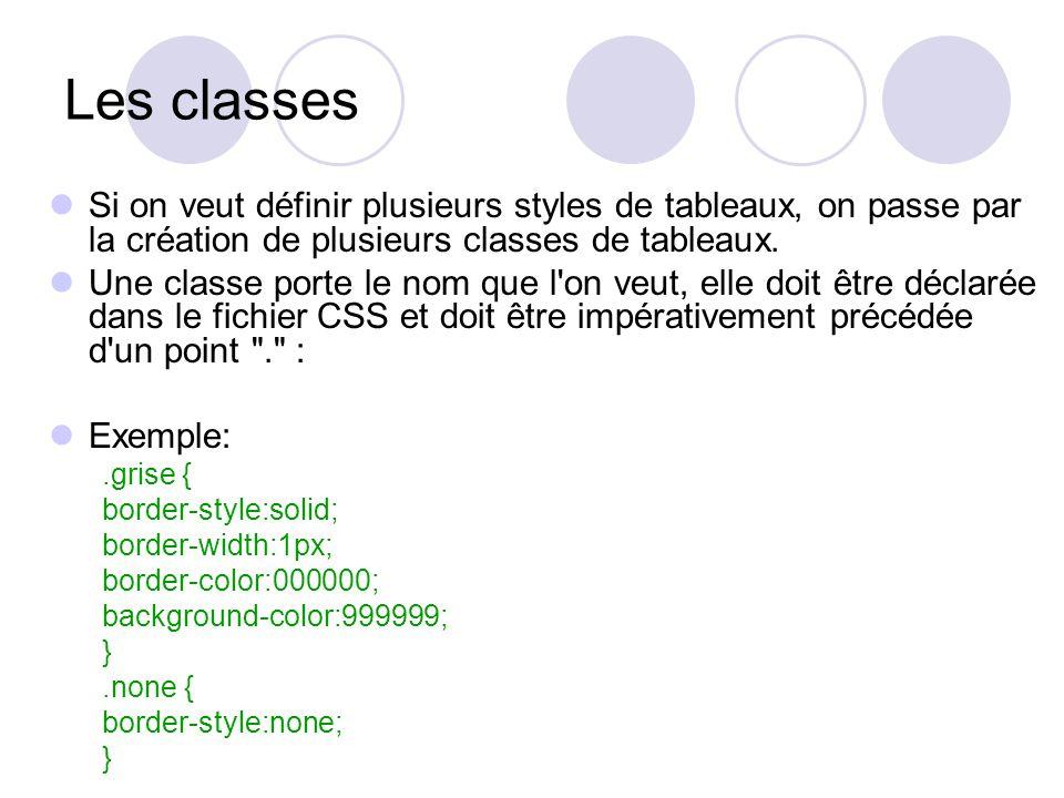 Les classes Si on veut définir plusieurs styles de tableaux, on passe par la création de plusieurs classes de tableaux.