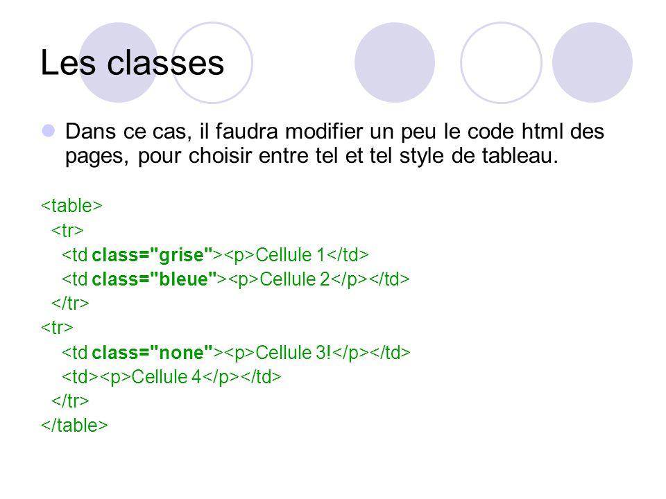 Les classes L utilisation des CSS permettant de dissocier le style du contenu, cela autorise la gestion complète de la mise en page :.banniere {.menu{position:absolute; top : 10px;top : 110px;left : 10px; width : 710px;width : 150px; height : 90px;height : 400px;border-style : solid;border-width : 1px; border-color : 0000FF;border-color : 00FF00;background-color : F0F0F0;}