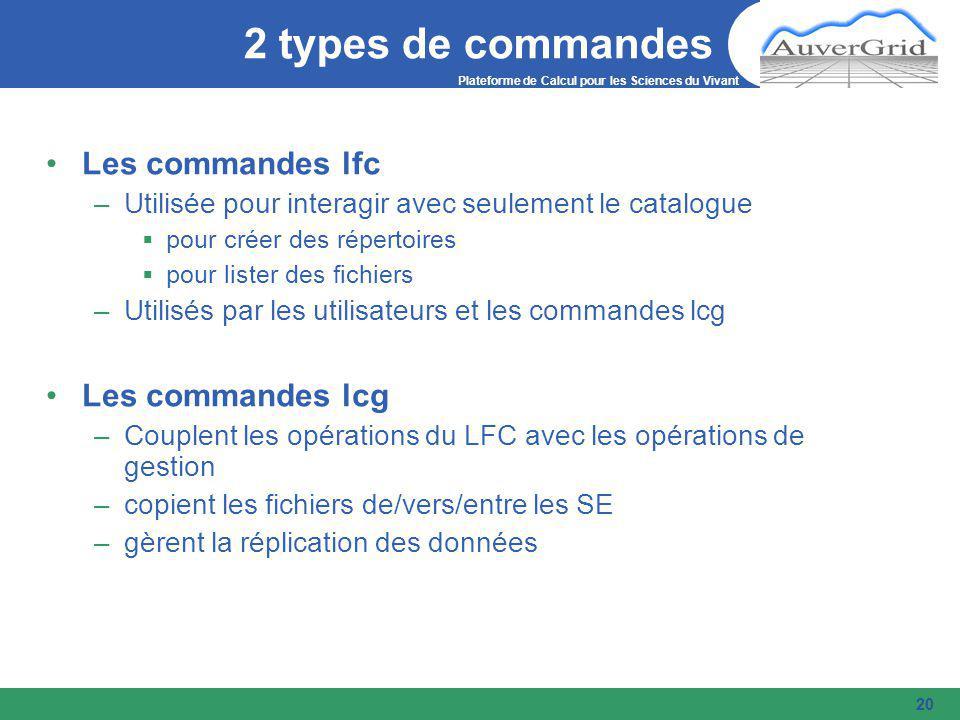 Plateforme de Calcul pour les Sciences du Vivant 20 2 types de commandes Les commandes lfc –Utilisée pour interagir avec seulement le catalogue  pour créer des répertoires  pour lister des fichiers –Utilisés par les utilisateurs et les commandes lcg Les commandes lcg –Couplent les opérations du LFC avec les opérations de gestion –copient les fichiers de/vers/entre les SE –gèrent la réplication des données