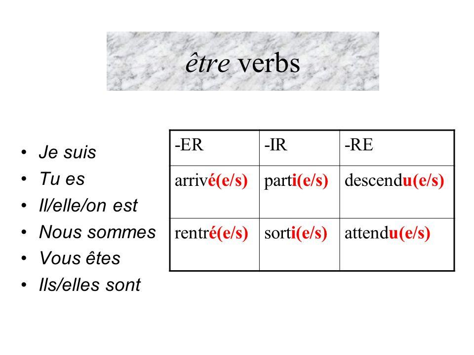 être verbs Je suis Tu es Il/elle/on est Nous sommes Vous êtes Ils/elles sont -ER-IR-RE arrivé(e/s)parti(e/s)descendu(e/s) rentré(e/s)sorti(e/s)attendu