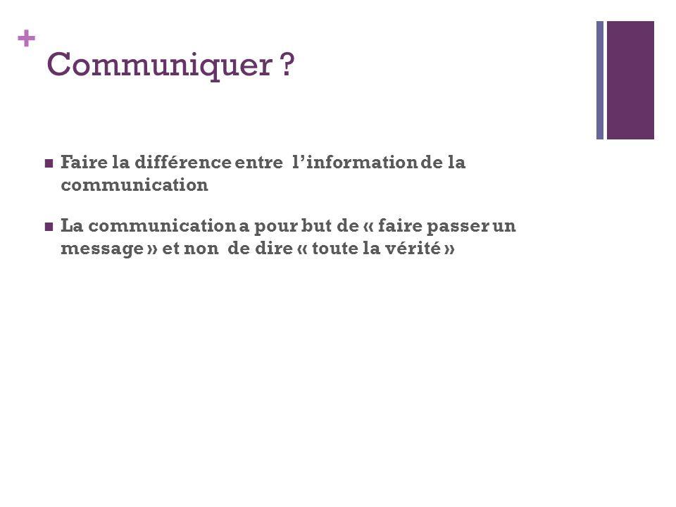 + Communiquer ? Faire la différence entre l'information de la communication La communication a pour but de « faire passer un message » et non de dire