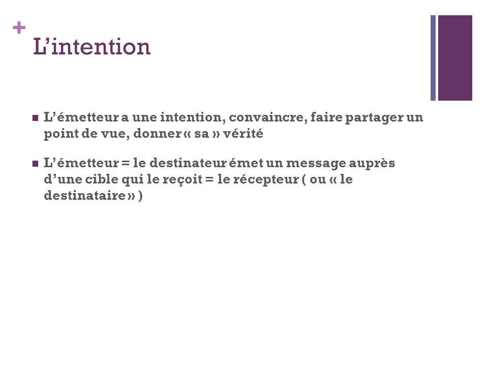 + L'intention L'émetteur a une intention, convaincre, faire partager un point de vue, donner « sa » vérité L'émetteur = le destinateur émet un message