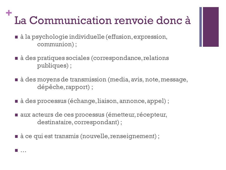 + La Communication renvoie donc à à la psychologie individuelle (effusion, expression, communion) ; à des pratiques sociales (correspondance, relation