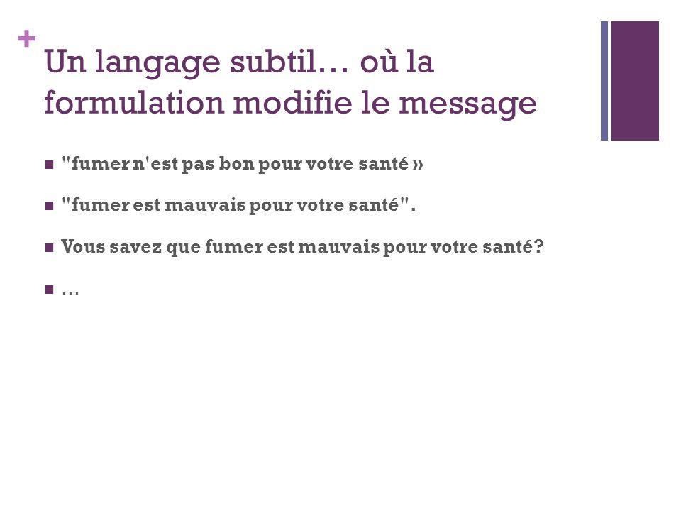 + Un langage subtil… où la formulation modifie le message