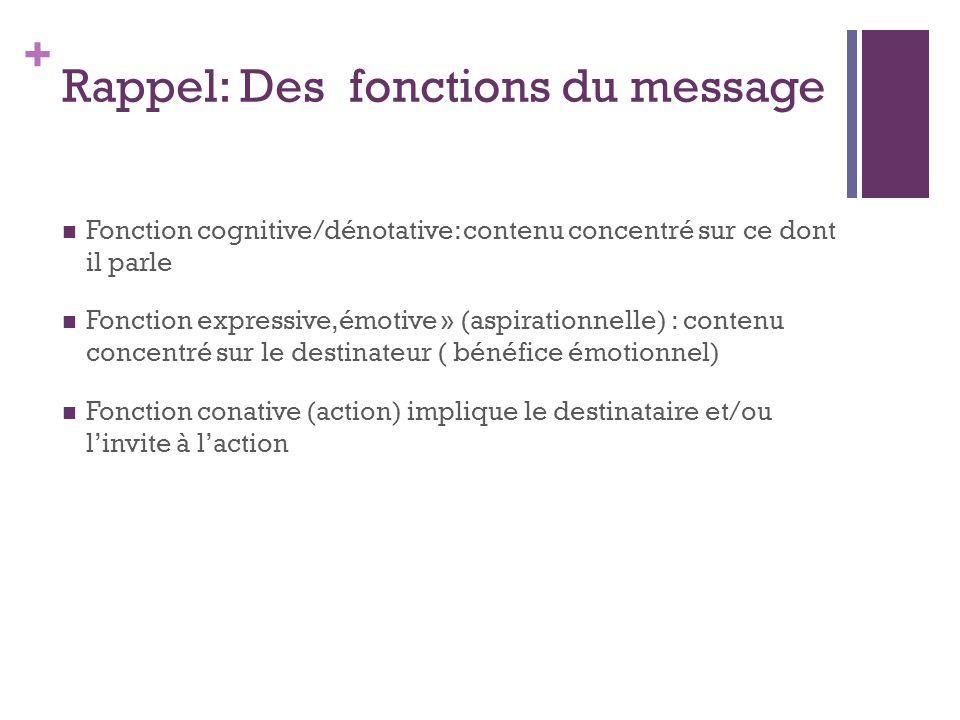 + Rappel: Des fonctions du message Fonction cognitive/dénotative: contenu concentré sur ce dont il parle Fonction expressive,émotive » (aspirationnell