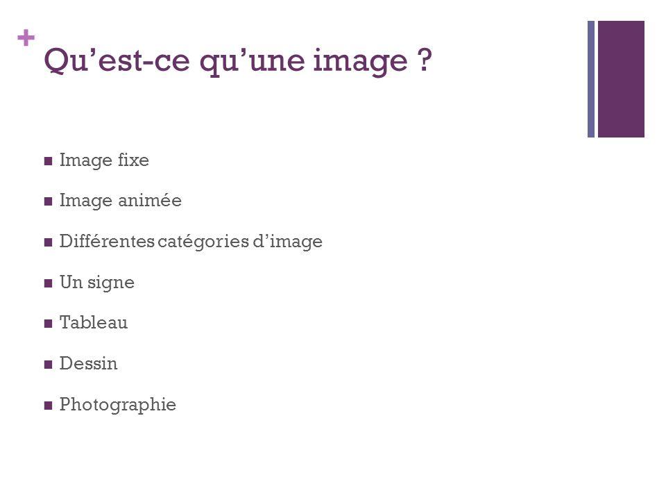 + Qu'est-ce qu'une image ? Image fixe Image animée Différentes catégories d'image Un signe Tableau Dessin Photographie