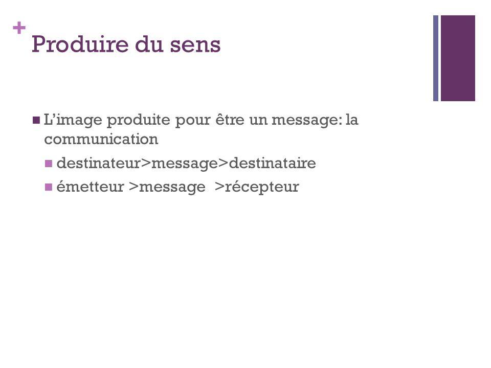 + Produire du sens L'image produite pour être un message: la communication destinateur>message>destinataire émetteur >message >récepteur