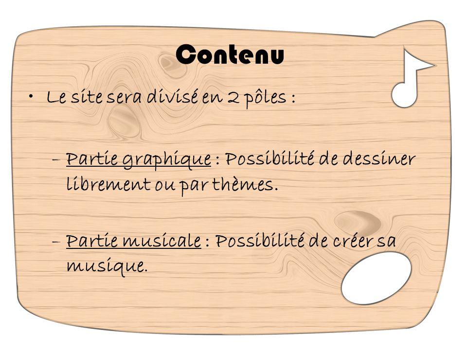 Contenu Le site sera divisé en 2 pôles : –Partie graphique : Possibilité de dessiner librement ou par thèmes.