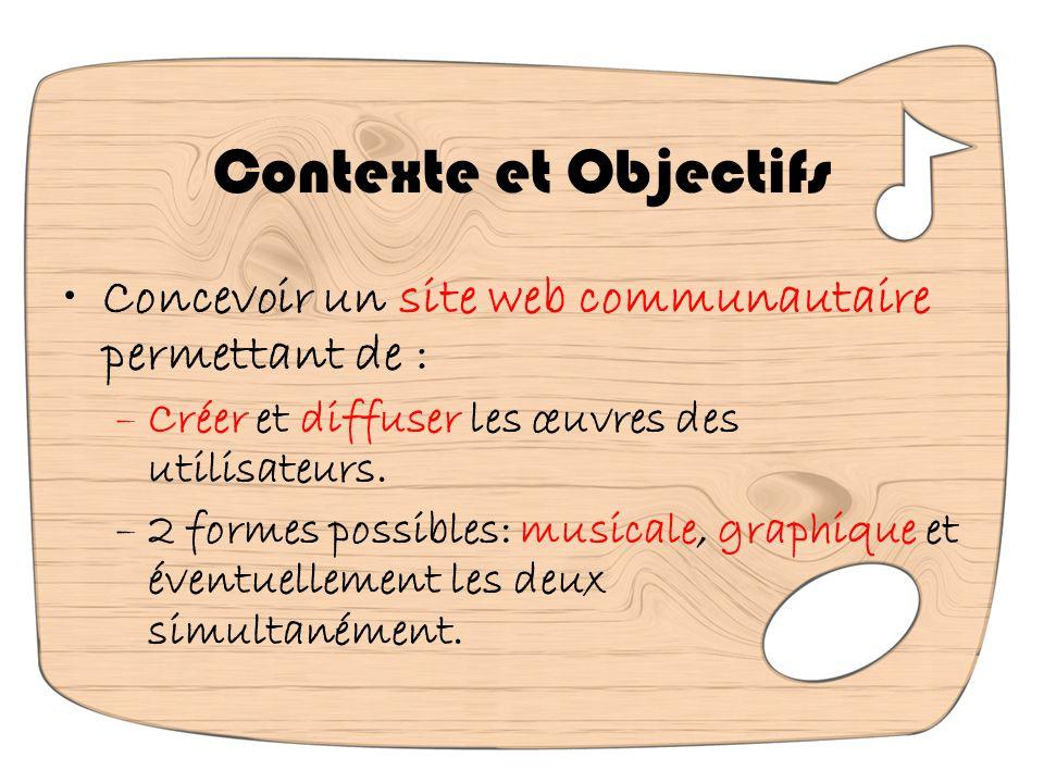 Contexte et Objectifs Concevoir un site web communautaire permettant de : –Créer et diffuser les œuvres des utilisateurs.