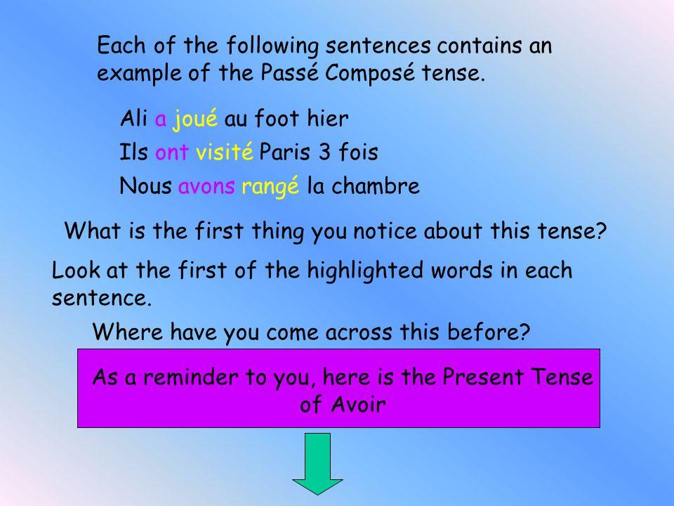 Formation of the le passé composé le sujet (the subject) + Le verbe auxiliaire (the helping verb) + Le participe passé (the past participle)
