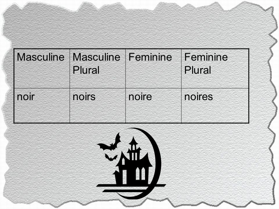 MasculineMasculine Plural FeminineFeminine Plural noirnoirsnoirenoires