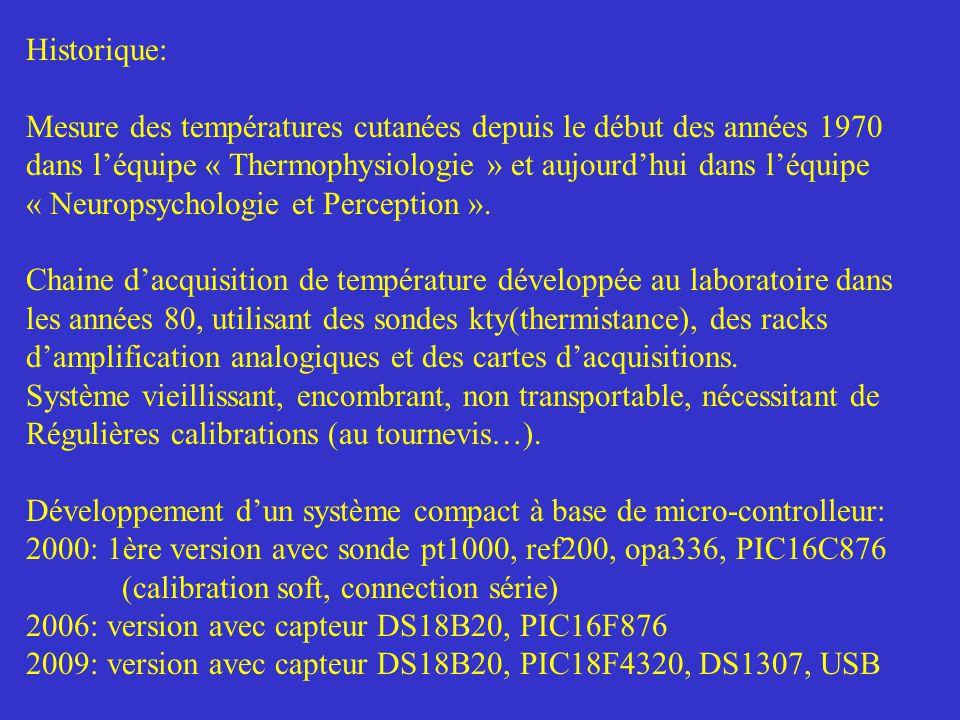 Historique: Mesure des températures cutanées depuis le début des années 1970 dans l'équipe « Thermophysiologie » et aujourd'hui dans l'équipe « Neurop