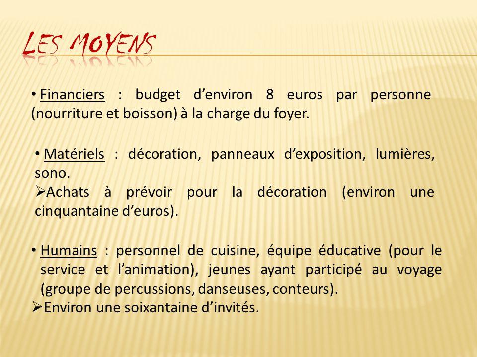 Financiers : budget d'environ 8 euros par personne (nourriture et boisson) à la charge du foyer.