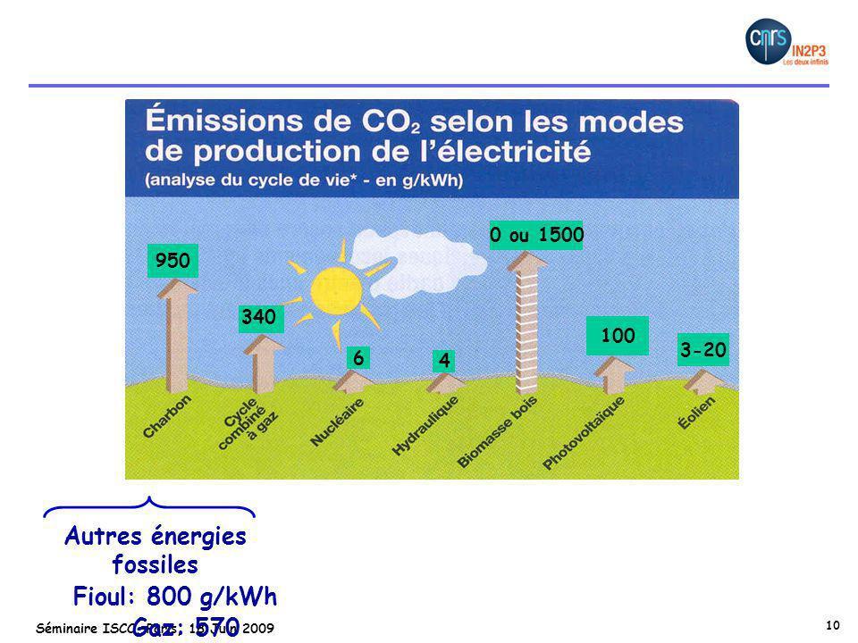 10 Séminaire ISCC, Paris, 18 Juin 2009 900 400 6 4 0 ou 1500 100 3-20 Autres énergies fossiles Fioul: 800 g/kWh Gaz: 570 g/kWh 950 340