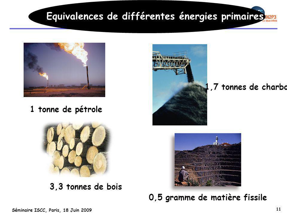 11 Séminaire ISCC, Paris, 18 Juin 2009 Equivalences de différentes énergies primaires 1 tonne de pétrole 1,7 tonnes de charbon 3,3 tonnes de bois 0,5 gramme de matière fissile