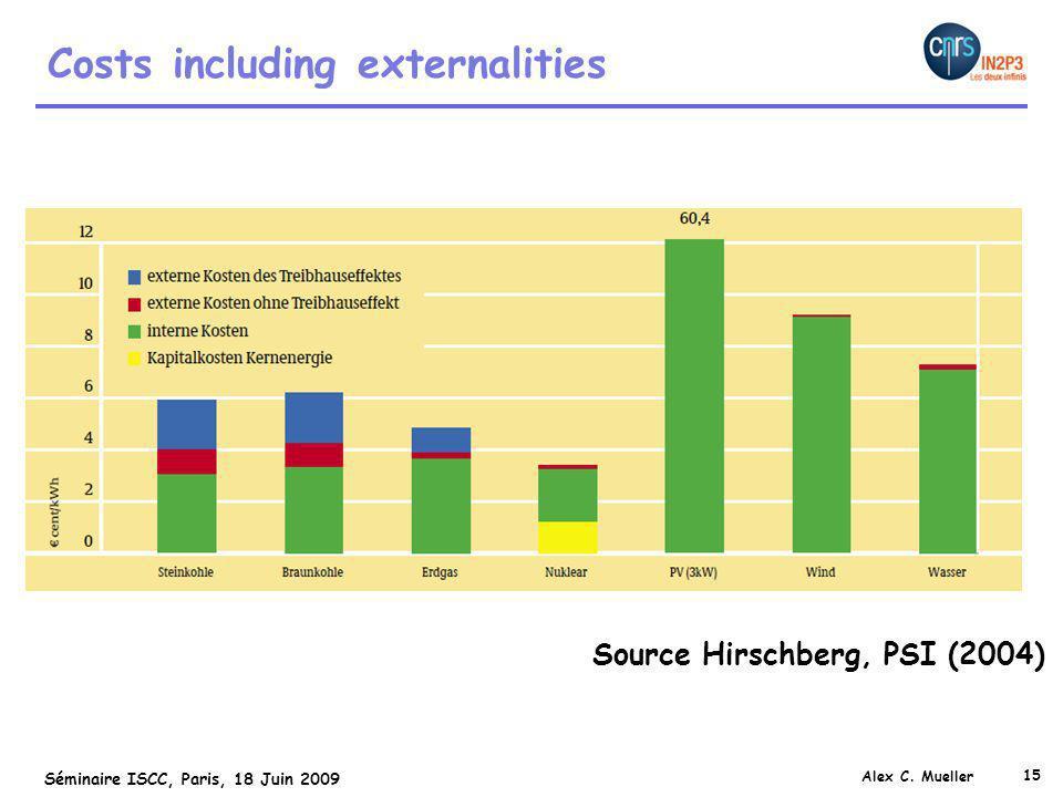 15 Séminaire ISCC, Paris, 18 Juin 2009 Alex C. Mueller Costs including externalities Source Hirschberg, PSI (2004)