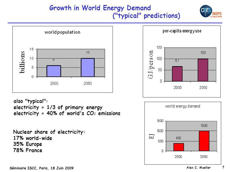 7 Séminaire ISCC, Paris, 18 Juin 2009 Alex C. Mueller Growth in World Energy Demand (