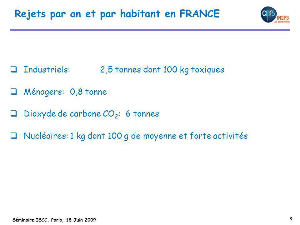 9 Séminaire ISCC, Paris, 18 Juin 2009 Rejets par an et par habitant en FRANCE  Industriels: 2,5 tonnes dont 100 kg toxiques  Ménagers:0,8 tonne  Dioxyde de carbone CO 2 : 6 tonnes  Nucléaires:1 kg dont 100 g de moyenne et forte activités