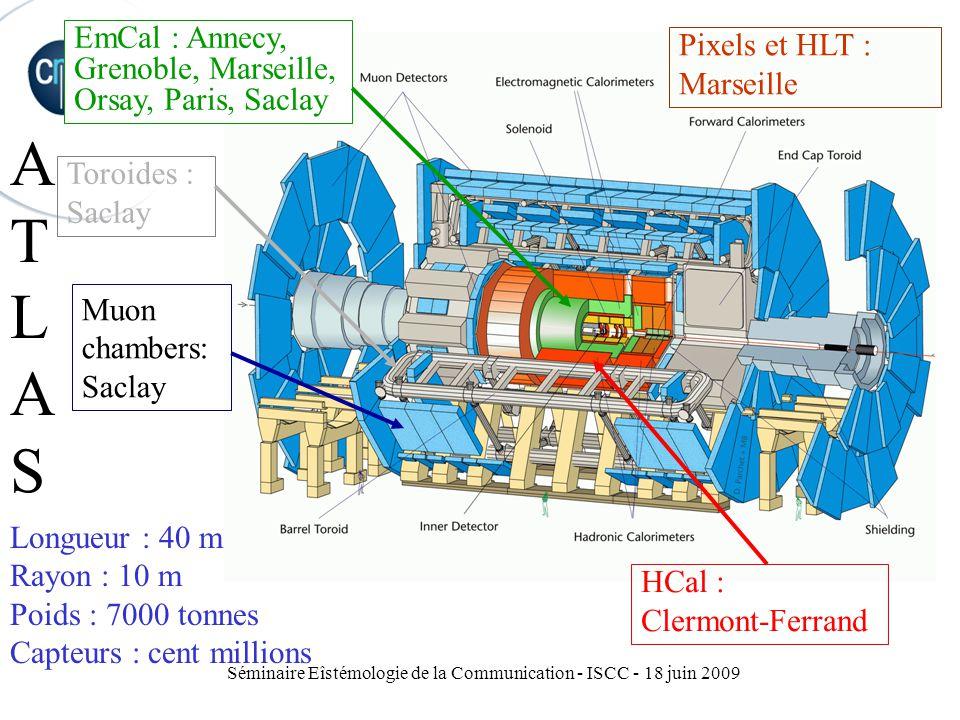 Séminaire Eîstémologie de la Communication - ISCC - 18 juin 2009 Longueur : 40 m Rayon : 10 m Poids : 7000 tonnes Capteurs : cent millions ATLASATLAS