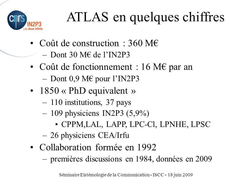 Séminaire Eîstémologie de la Communication - ISCC - 18 juin 2009 ATLAS en quelques chiffres Coût de construction : 360 M€ –Dont 30 M€ de l'IN2P3 Coût de fonctionnement : 16 M€ par an –Dont 0,9 M€ pour l'IN2P3 1850 « PhD equivalent » –110 institutions, 37 pays –109 physiciens IN2P3 (5,9%) CPPM,LAL, LAPP, LPC-Cl, LPNHE, LPSC –26 physiciens CEA/Irfu Collaboration formée en 1992 –premières discussions en 1984, données en 2009