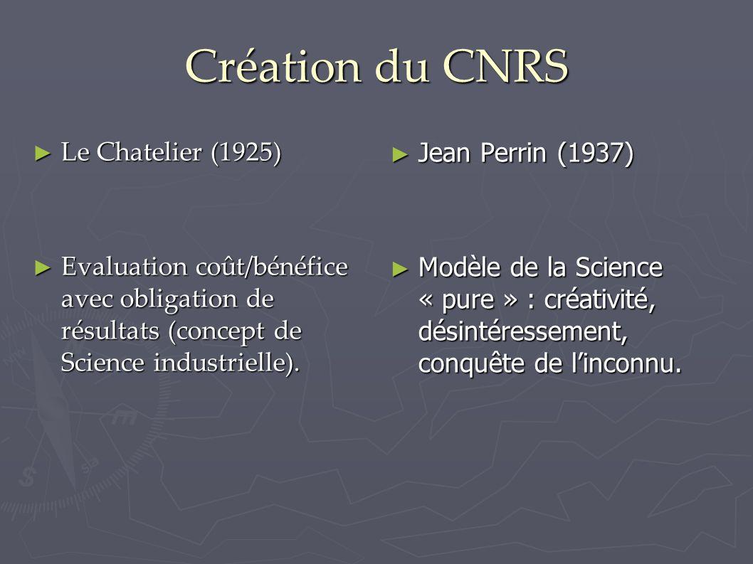 Création du CNRS ► Le Chatelier (1925) ► Evaluation coût/bénéfice avec obligation de résultats (concept de Science industrielle). ► Jean Perrin (1937)