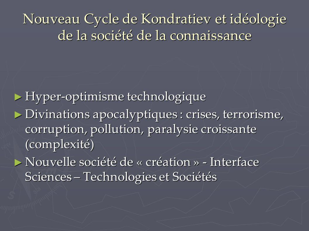 Nouveau Cycle de Kondratiev et idéologie de la société de la connaissance ► Hyper-optimisme technologique ► Divinations apocalyptiques : crises, terro