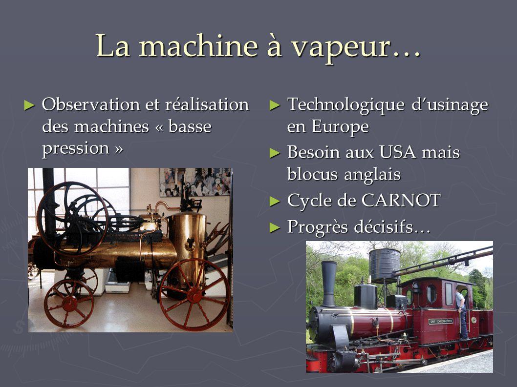 La machine à vapeur… ► Observation et réalisation des machines « basse pression » ► Technologique d'usinage en Europe ► Besoin aux USA mais blocus anglais ► Cycle de CARNOT ► Progrès décisifs…