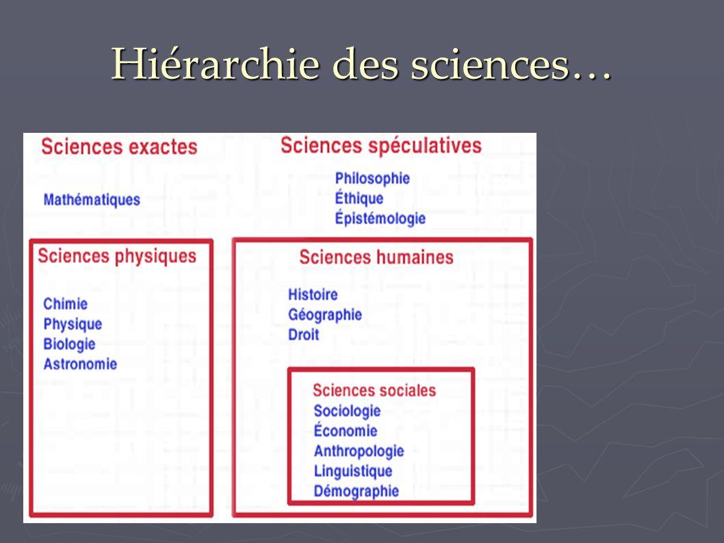Hiérarchie des sciences…