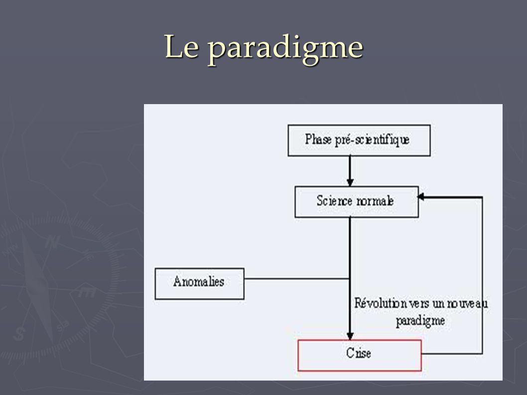 Le paradigme