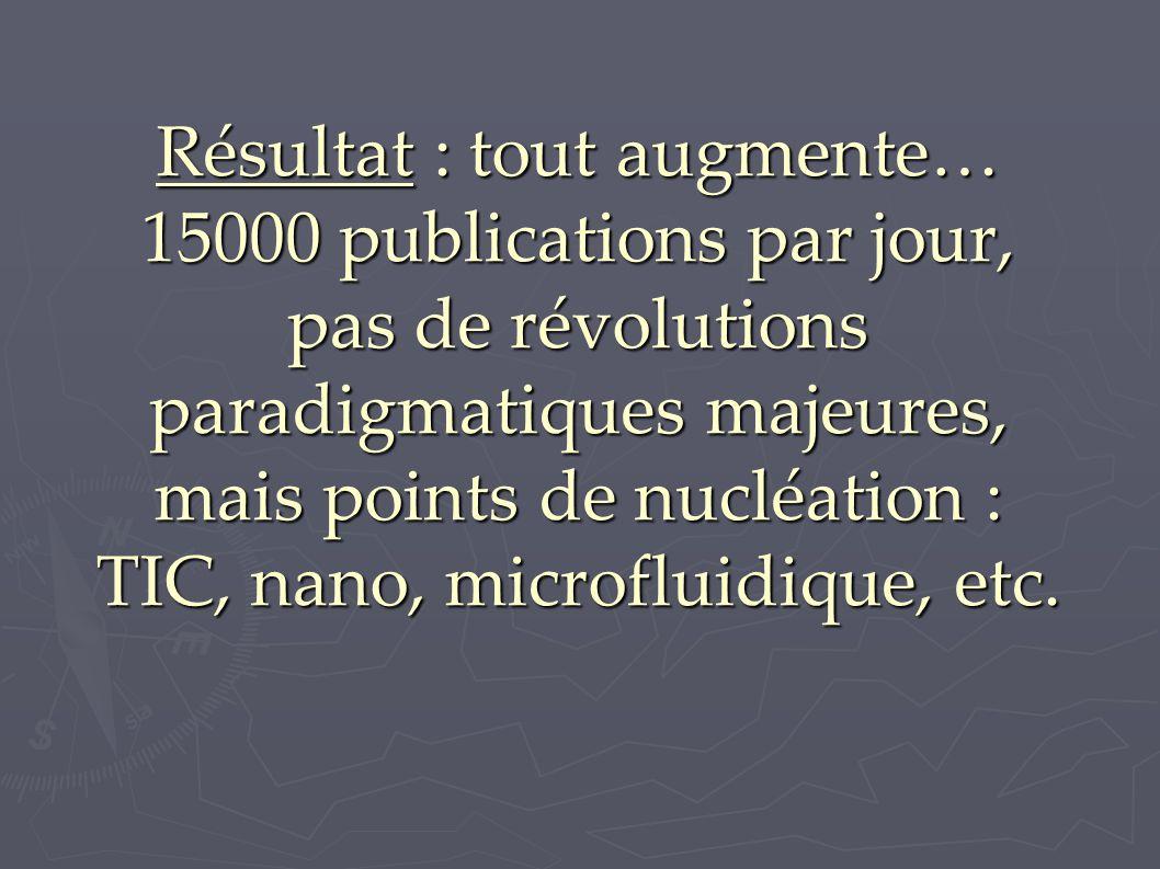 Résultat : tout augmente… 15000 publications par jour, pas de révolutions paradigmatiques majeures, mais points de nucléation : TIC, nano, microfluidi