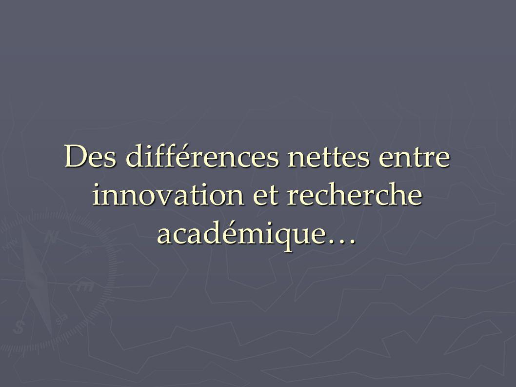 Des différences nettes entre innovation et recherche académique…