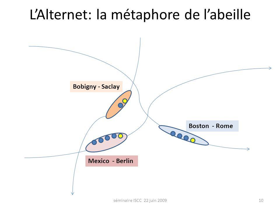 L'Alternet: la métaphore de l'abeille séminaire ISCC 22 juin 200910 Mexico - Berlin Boston - Rome Bobigny - Saclay