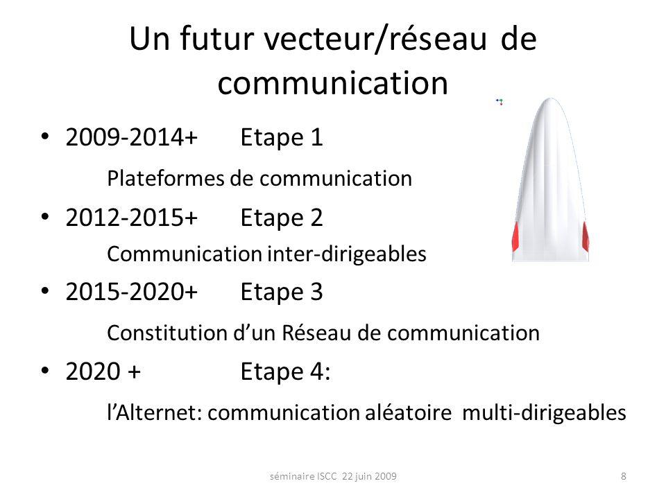 Un futur vecteur/réseau de communication 2009-2014+Etape 1 Plateformes de communication 2012-2015+Etape 2 Communication inter-dirigeables 2015-2020+Etape 3 Constitution d'un Réseau de communication 2020 +Etape 4: l'Alternet: communication aléatoire multi-dirigeables séminaire ISCC 22 juin 20098