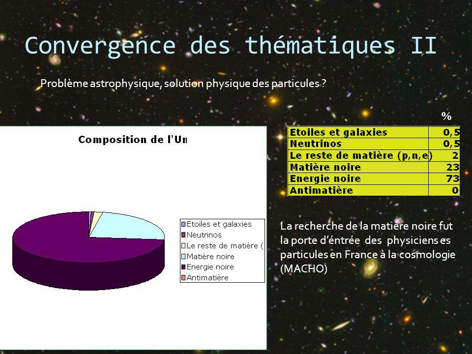 Convergence des thématiques II Nous % La recherche de la matière noire fut la porte d'éntrée des physiciens es particules en France à la cosmologie (MACHO) Problème astrophysique, solution physique des particules ?