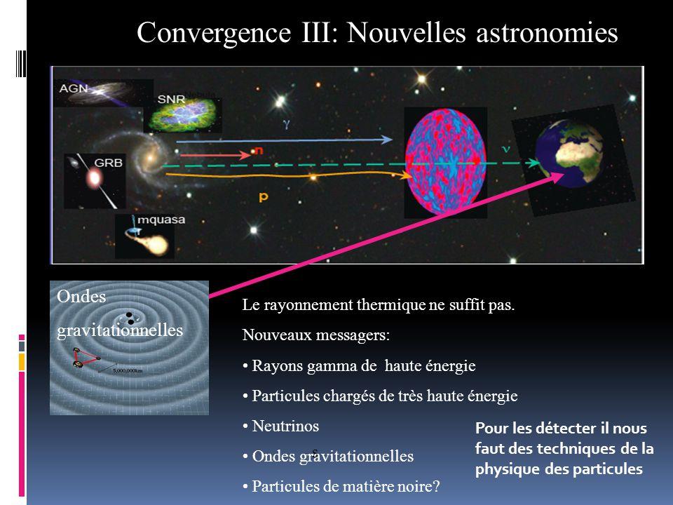 Convergence III: Nouvelles astronomies s Le rayonnement thermique ne suffit pas.
