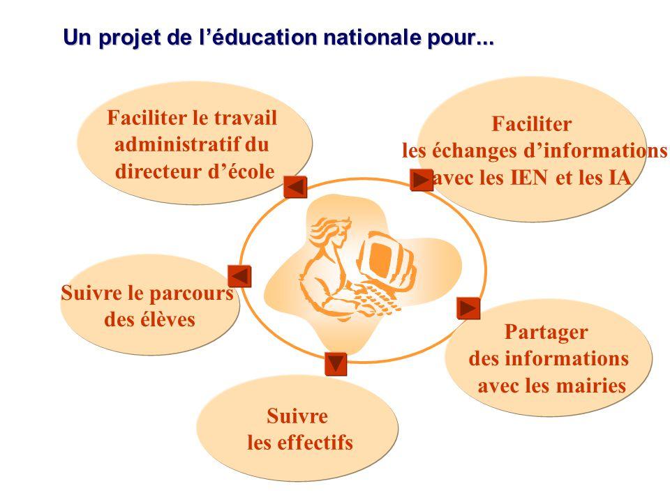 Un projet de l'éducation nationale pour...
