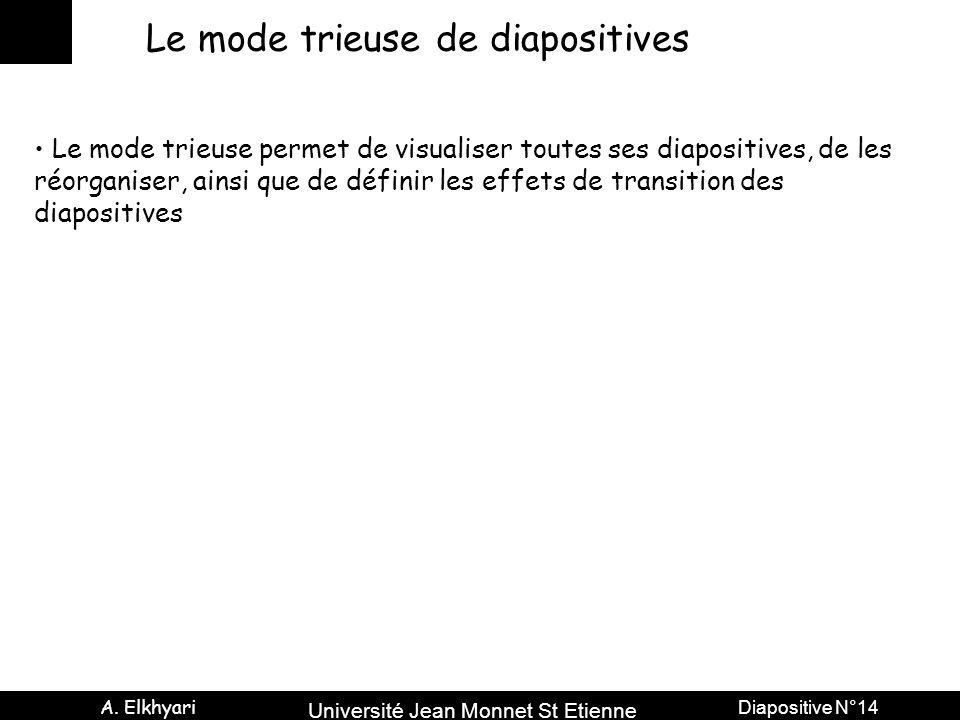 Université Jean Monnet St Etienne A. Elkhyari Diapositive N°14 Le mode trieuse de diapositives Le mode trieuse permet de visualiser toutes ses diaposi