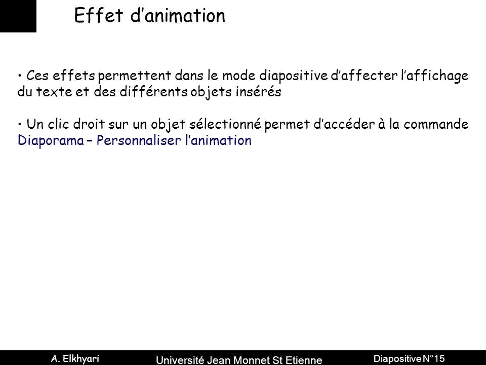 Université Jean Monnet St Etienne A. Elkhyari Diapositive N°15 Effet d'animation Ces effets permettent dans le mode diapositive d'affecter l'affichage