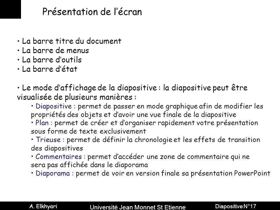 Université Jean Monnet St Etienne A. Elkhyari Diapositive N°17 Présentation de l'écran La barre titre du document La barre de menus La barre d'outils