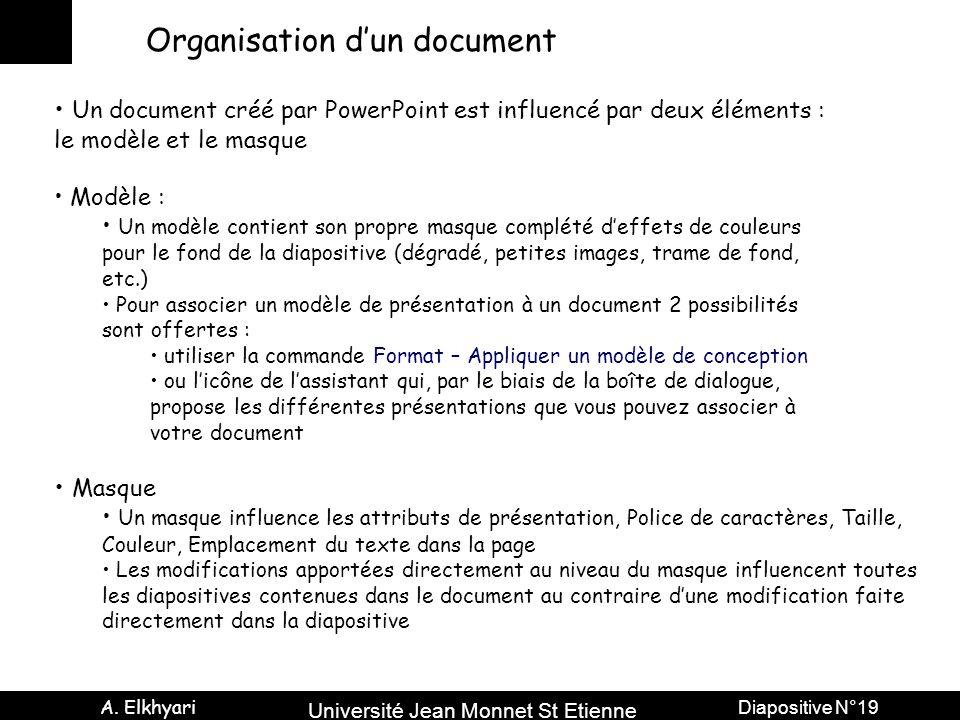 Université Jean Monnet St Etienne A. Elkhyari Diapositive N°19 Organisation d'un document Un document créé par PowerPoint est influencé par deux éléme