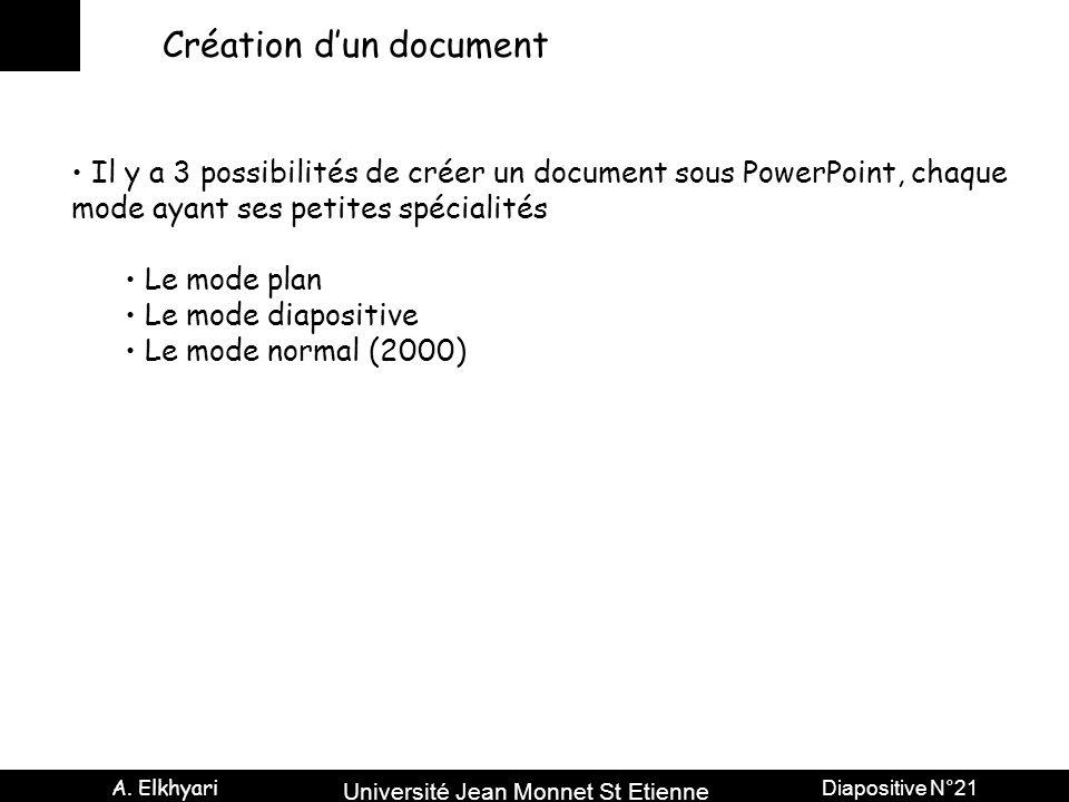 Université Jean Monnet St Etienne A. Elkhyari Diapositive N°21 Création d'un document Il y a 3 possibilités de créer un document sous PowerPoint, chaq