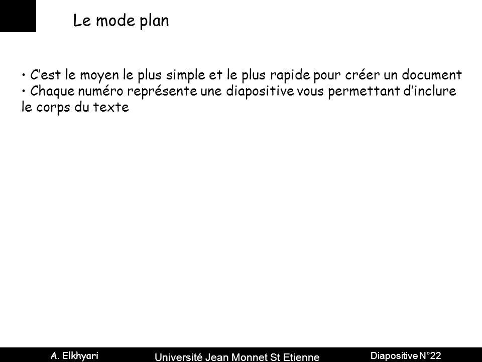 Université Jean Monnet St Etienne A. Elkhyari Diapositive N°22 Le mode plan C'est le moyen le plus simple et le plus rapide pour créer un document Cha